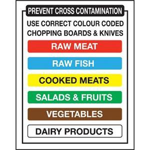 Cutting Board Knives Colour Code Chart Cs045 Galgorm