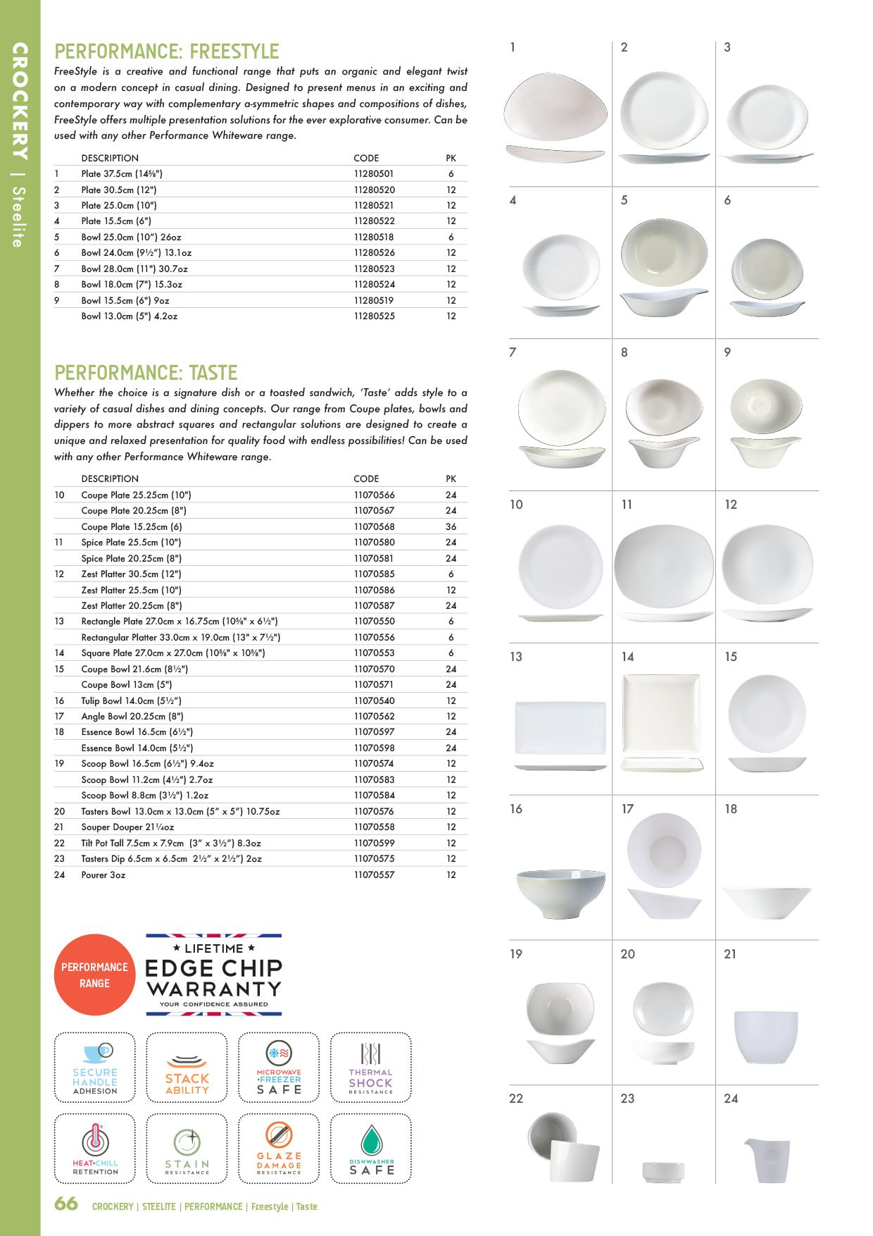 white dwarf 65 pdf download